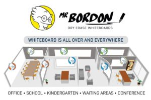 Dry erase whiteboards for office home schools kindergartens conferences meetings public areas